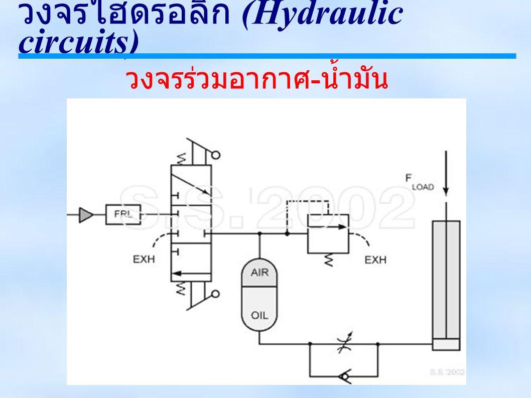 วงจรไฮดรอลิก (Hydraulic circuits) วงจรร่วมอากาศ - น้ำมัน
