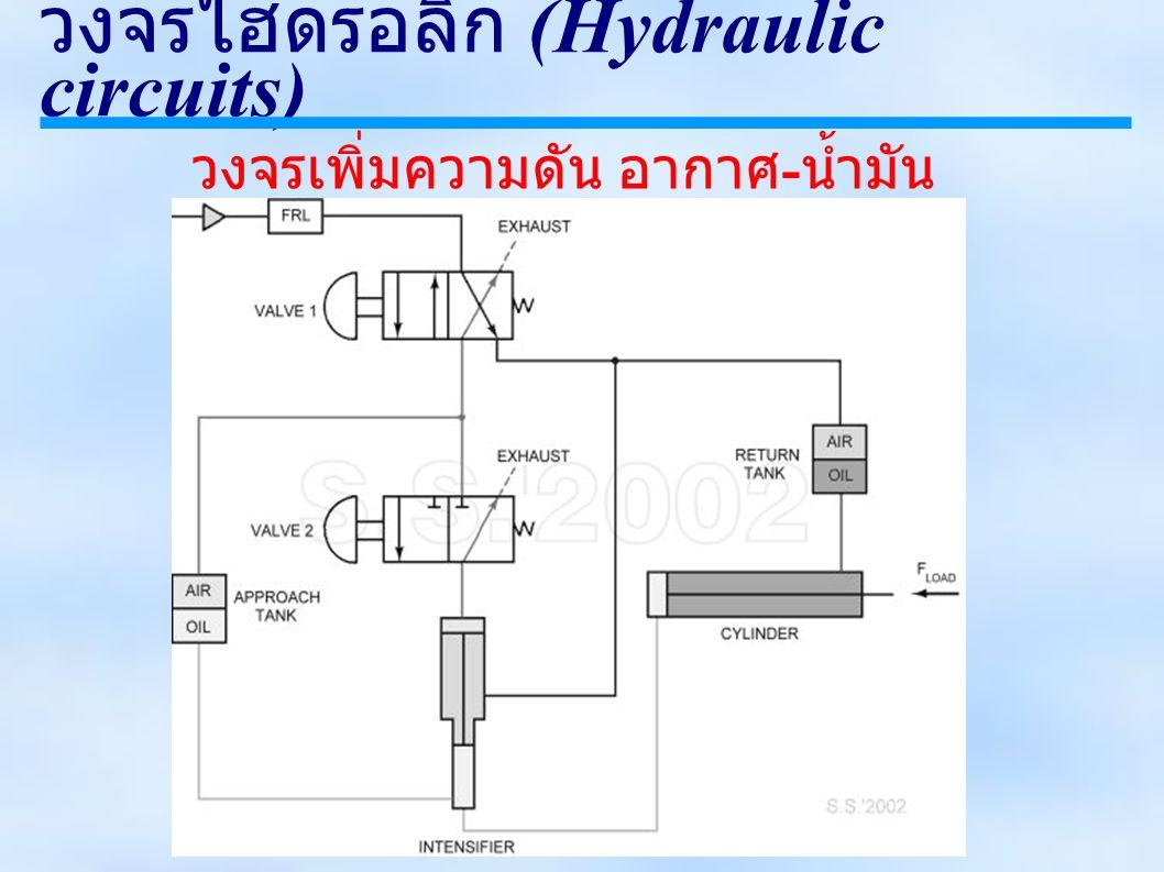 วงจรไฮดรอลิก (Hydraulic circuits) วงจรเพิ่มความดัน อากาศ - น้ำมัน