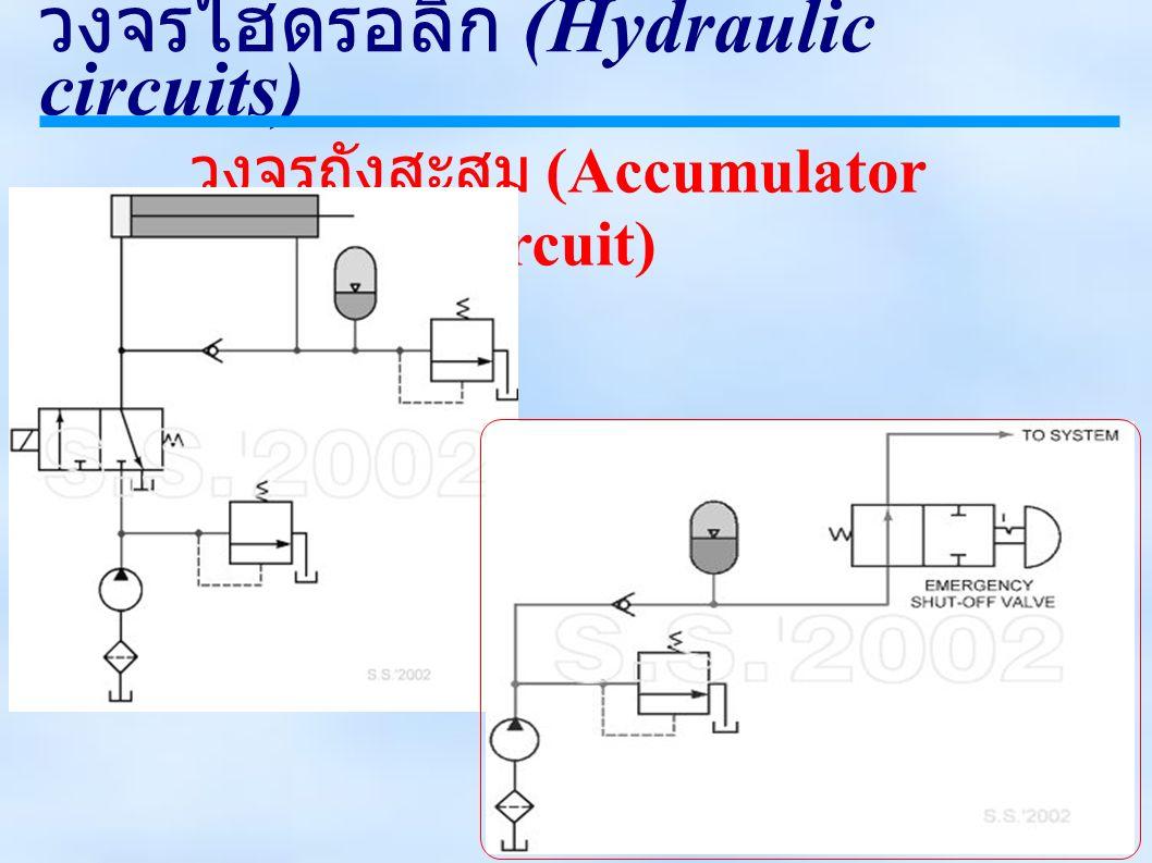 วงจรไฮดรอลิก (Hydraulic circuits) วงจรถังสะสม (Accumulator circuit)