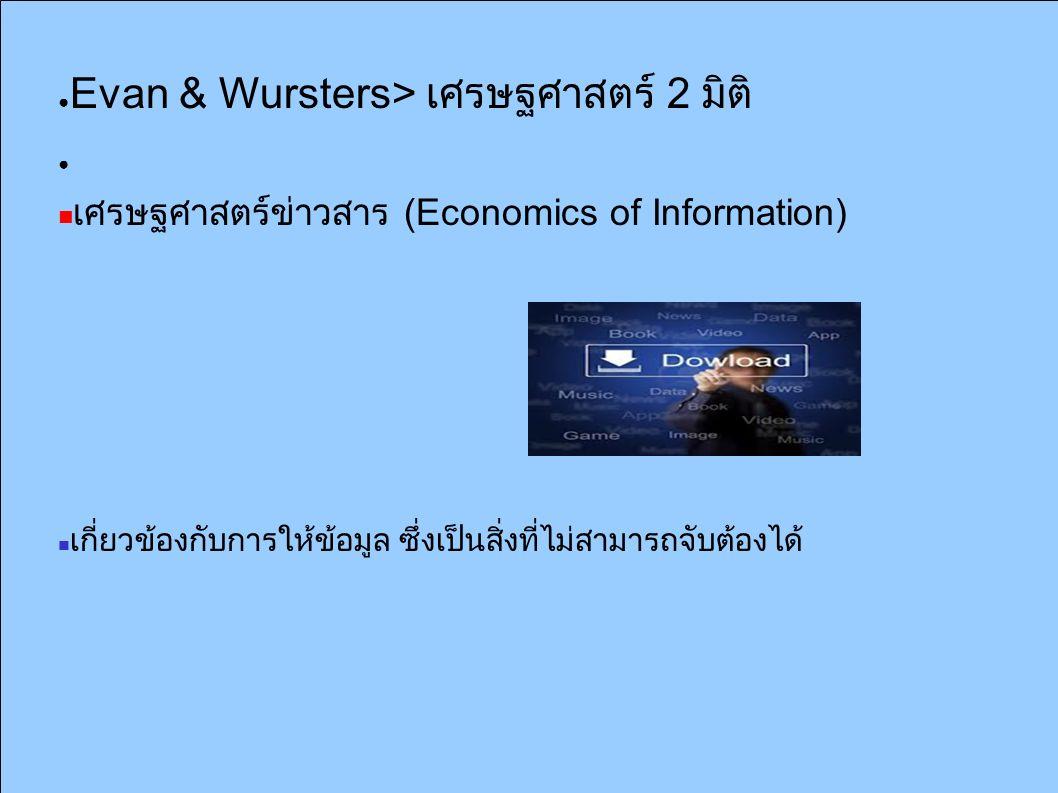● Evan & Wursters> เศรษฐศาสตร์ 2 มิติ ● เศรษฐศาสตร์ข่าวสาร (Economics of Information) เกี่ยวข้องกับการให้ข้อมูล ซึ่งเป็นสิ่งที่ไม่สามารถจับต้องได้
