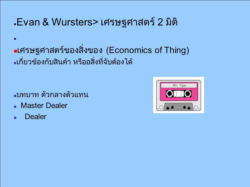 ● Evan & Wursters> เศรษฐศาสตร์ 2 มิติ ● เศรษฐศาสตร์ของสิ่งของ (Economics of Thing) เกี่ยวข้องกับสินค้า หรืออสิ่งที่จับต้องได้ บทบาท ตัวกลางตัวแทน Master Dealer Dealer