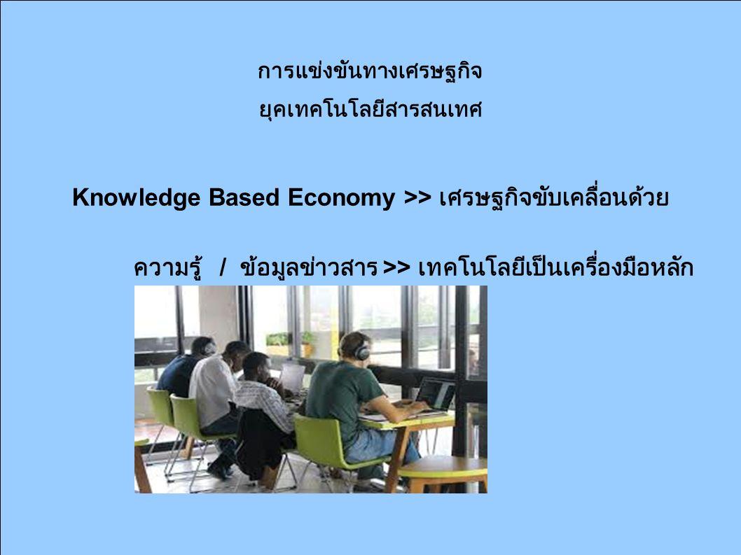 การแข่งขันทางเศรษฐกิจ ยุคเทคโนโลยีสารสนเทศ Knowledge Based Economy >> เศรษฐกิจขับเคลื่อนด้วย ความรู้ / ข้อมูลข่าวสาร >> เทคโนโลยีเป็นเครื่องมือหลัก