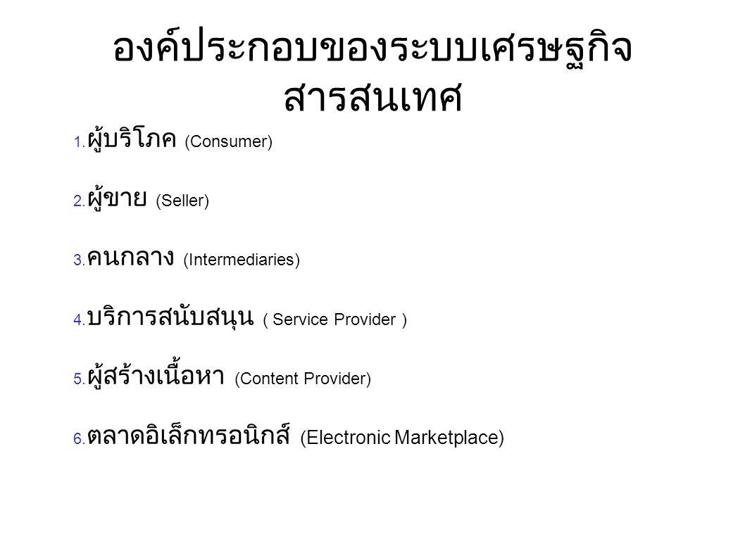 องค์ประกอบของระบบเศรษฐกิจ สารสนเทศ 1. ผู้บริโภค (Consumer) 2.