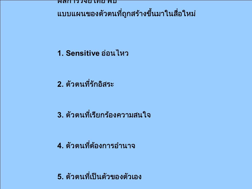 ผลการวิจัยไทย พบ แบบแผนของตัวตนที่ถูกสร้างขึ้นมาในสื่อใหม่ 1.
