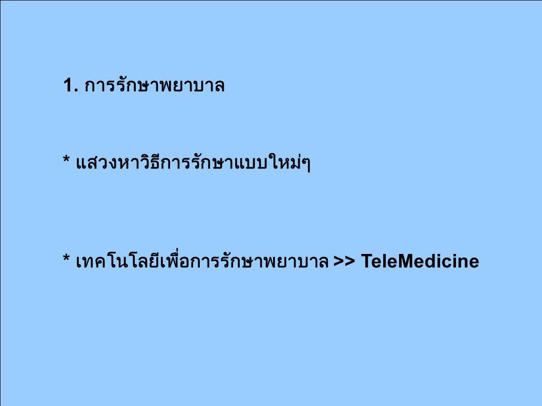 1. การรักษาพยาบาล * แสวงหาวิธีการรักษาแบบใหม่ๆ * เทคโนโลยีเพื่อการรักษาพยาบาล >> TeleMedicine