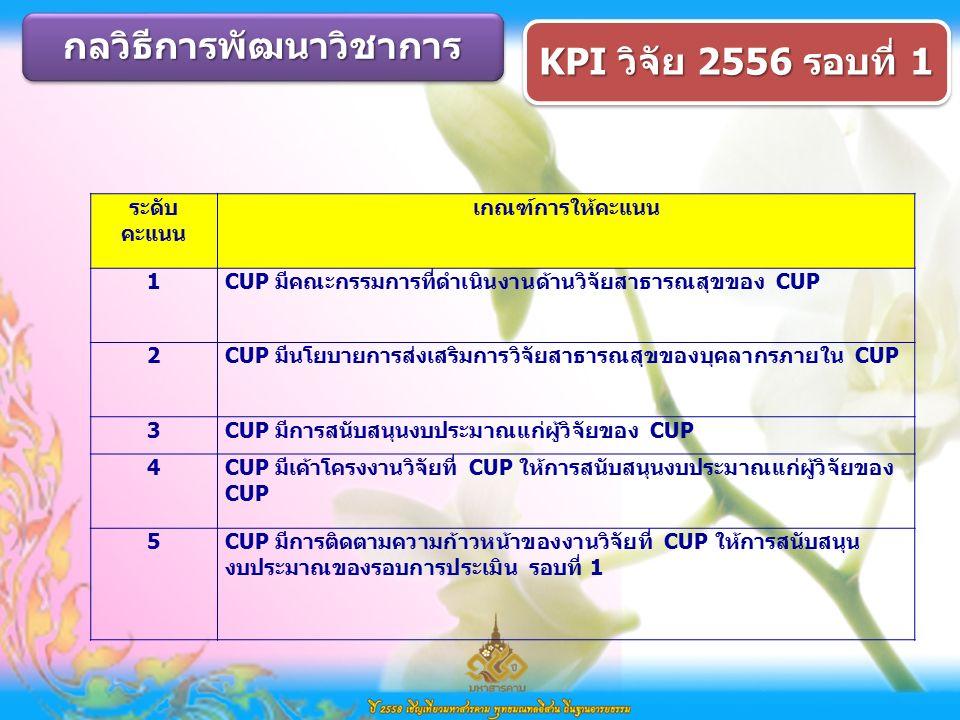กลวิธีการพัฒนาวิชาการกลวิธีการพัฒนาวิชาการ KPI วิจัย 2556 รอบที่ 1 ระดับ คะแนน เกณฑ์การให้คะแนน 1CUP มีคณะกรรมการที่ดำเนินงานด้านวิจัยสาธารณสุขของ CUP 2CUP มีนโยบายการส่งเสริมการวิจัยสาธารณสุขของบุคลากรภายใน CUP 3CUP มีการสนับสนุนงบประมาณแก่ผู้วิจัยของ CUP 4CUP มีเค้าโครงงานวิจัยที่ CUP ให้การสนับสนุนงบประมาณแก่ผู้วิจัยของ CUP 5CUP มีการติดตามความก้าวหน้าของงานวิจัยที่ CUP ให้การสนับสนุน งบประมาณของรอบการประเมิน รอบที่ 1