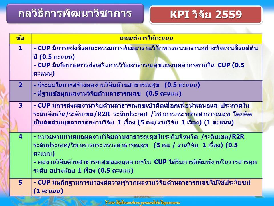 กลวิธีการพัฒนาวิชาการกลวิธีการพัฒนาวิชาการ KPI วิจัย 2559 ข้อเกณฑ์การให้คะแนน 1 - CUP มีการแต่งตั้งคณะกรรมการพัฒนางานวิจัยของหน่วยงานอย่างชัดเจนตั้งแต่ต้น ปี (0.5 คะแนน) - CUP มีนโยบายการส่งเสริมการวิจัยสาธารณสุขของบุคลากรภายใน CUP (0.5 คะแนน) 2 - มีระบบในการสร้างผลงานวิจัยด้านสาธารณสุข (0.5 คะแนน) - มีฐานข้อมูลผลงานวิจัยด้านสาธารณสุข (0.5 คะแนน) 3 - CUP มีการส่งผลงานวิจัยด้านสาธารณสุขเข้าคัดเลือกเพื่อนำเสนอและประกวดใน ระดับจังหวัด/ระดับเขต/R2R ระดับประเทศ /วิชาการกระทรวงสาธารณสุข โดยคิด เป็นสัดส่วนบุคลากรต่องานวิจัย 1 เรื่อง (5 คน/งานวิจัย 1 เรื่อง) (1 คะแนน) 4 - หน่วยงานนำเสนอผลงานวิจัยด้านสาธารณสุขในระดับจังหวัด /ระดับเขต/R2R ระดับประเทศ/วิชาการกระทรวงสาธารณสุข (5 คน / งานวิจัย 1 เรื่อง) (0.5 คะแนน) - ผลงานวิจัยด้านสาธารณสุขของบุคลากรใน CUP ได้รับการตีพิมพ์งานในวารสารทุก ระดับ อย่างน้อย 1 เรื่อง (0.5 คะแนน) 5- CUP มีหลักฐานการนำองค์ความรู้จากผลงานวิจัยด้านสาธารณสุขไปใช้ประโยชน์ (1 คะแนน)