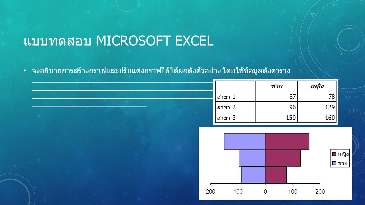 แบบทดสอบ MICROSOFT EXCEL จงอธิบายการสร้างกราฟและปรับแต่งกราฟให้ได้ผลดังตัวอย่าง โดยใช้ข้อมูลดังตาราง