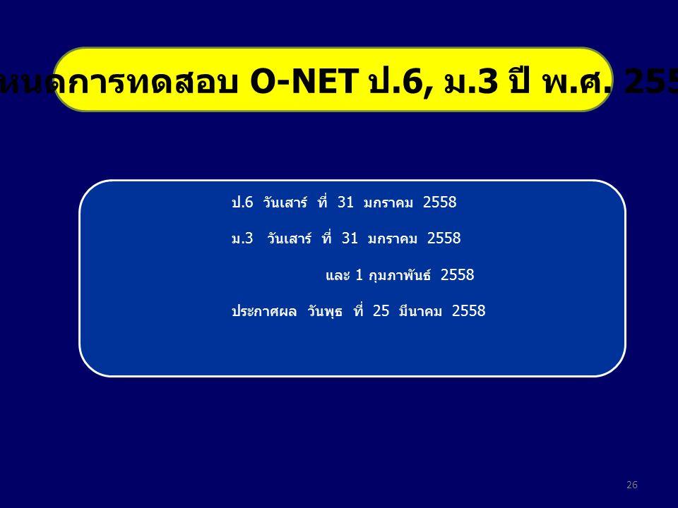 ป.6 วันเสาร์ ที่ 31 มกราคม 2558 ม.3 วันเสาร์ ที่ 31 มกราคม 2558 และ 1 กุมภาพันธ์ 2558 ประกาศผล วันพุธ ที่ 25 มีนาคม 2558 26 กำหนดการทดสอบ O-NET ป.6, ม.3 ปี พ.