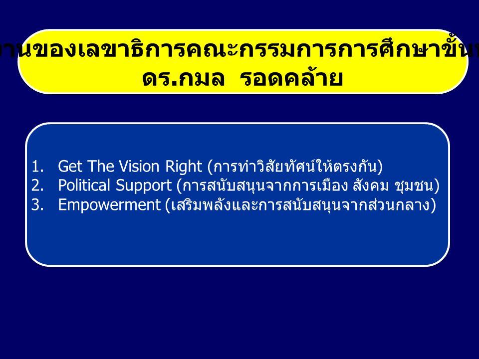 1.Get The Vision Right (การทำวิสัยทัศน์ให้ตรงกัน) 2.Political Support (การสนับสนุนจากการเมือง สังคม ชุมชน) 3.Empowerment (เสริมพลังและการสนับสนุนจากส่วนกลาง) วิธีทำงานของเลขาธิการคณะกรรมการการศึกษาขั้นพื้นฐาน ดร.
