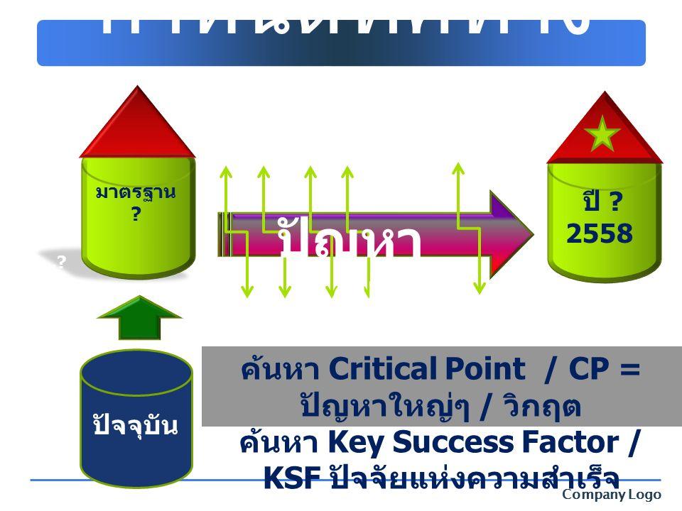 Company Logo กำหนดทิศทาง และเป้าหมาย ปัจจุบัน มาตรฐาน ? KSF…? ปี ? 2558 KSF…? 1 เทอม1 ปี 5 ปี 10 ปี 3 ปี ปัญหา /CP ค้นหา Critical Point / CP = ปัญหาให