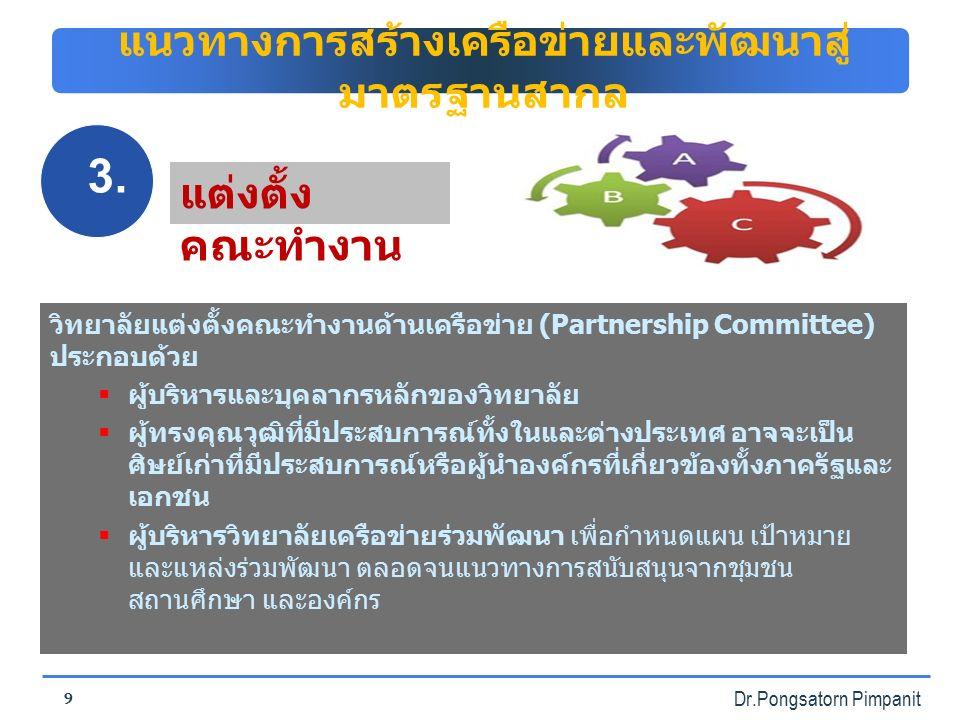 Company Logo วิทยาลัยแต่งตั้งคณะทำงานด้านเครือข่าย (Partnership Committee) ประกอบด้วย  ผู้บริหารและบุคลากรหลักของวิทยาลัย  ผู้ทรงคุณวุฒิที่มีประสบการณ์ทั้งในและต่างประเทศ อาจจะเป็น ศิษย์เก่าที่มีประสบการณ์หรือผู้นำองค์กรที่เกี่ยวข้องทั้งภาครัฐและ เอกชน  ผู้บริหารวิทยาลัยเครือข่ายร่วมพัฒนา เพื่อกำหนดแผน เป้าหมาย และแหล่งร่วมพัฒนา ตลอดจนแนวทางการสนับสนุนจากชุมชน สถานศึกษา และองค์กร 9 แนวทางการสร้างเครือข่ายและพัฒนาสู่ มาตรฐานสากล 3.3.