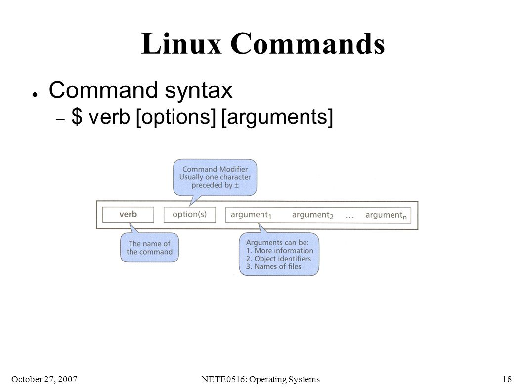October 27, 2007NETE0516: Operating Systems 18 Linux Commands ● Command syntax – $ verb [options] [arguments]