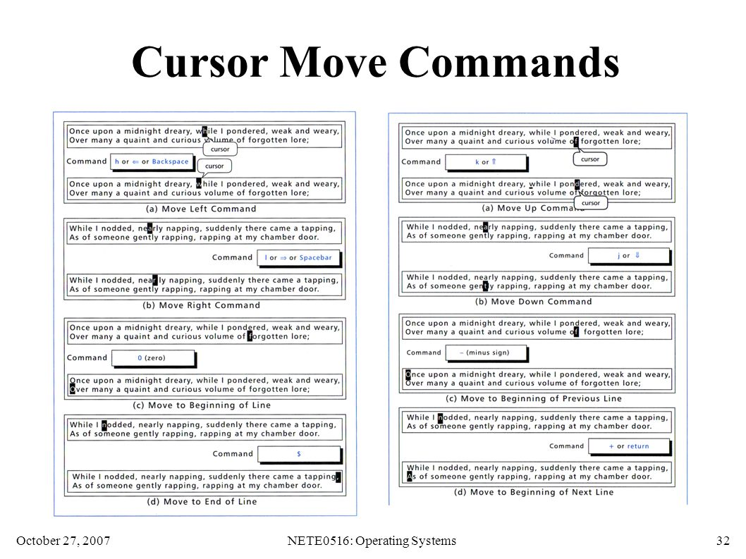 October 27, 2007NETE0516: Operating Systems 32 Cursor Move Commands
