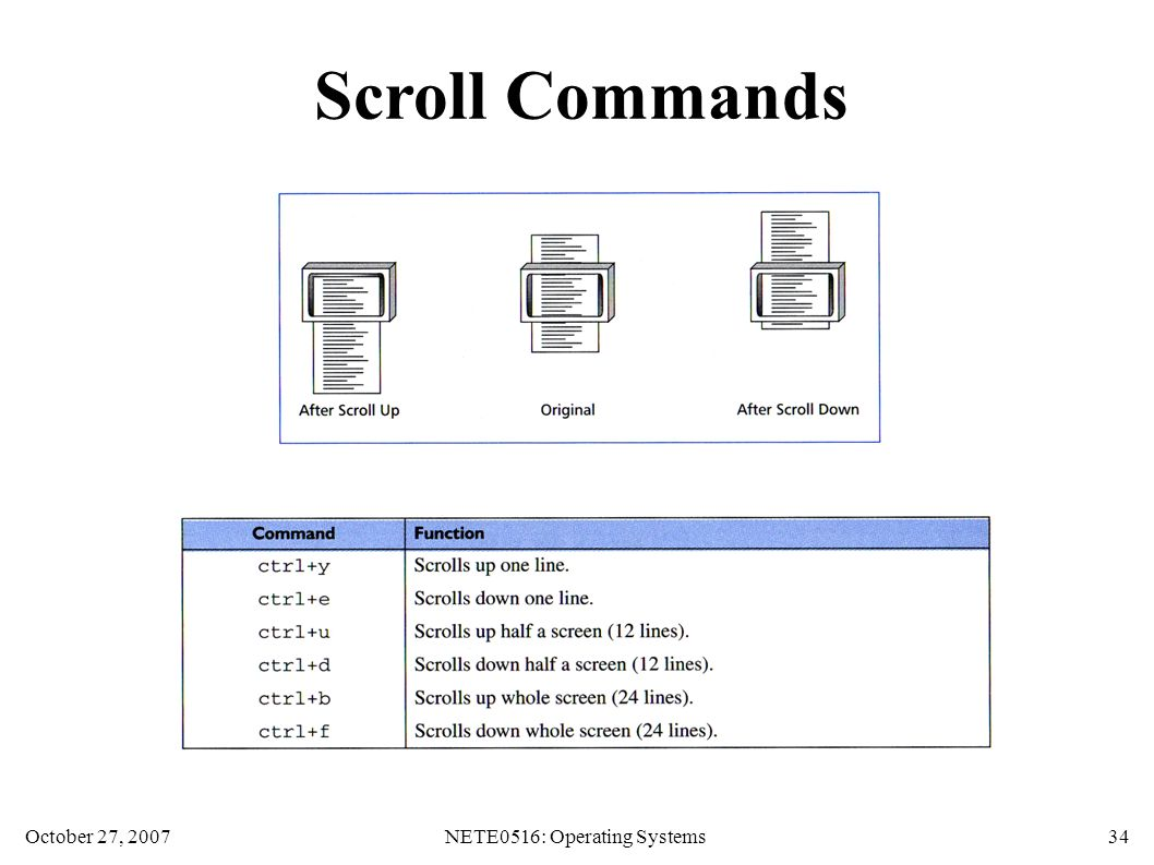 October 27, 2007NETE0516: Operating Systems 34 Scroll Commands