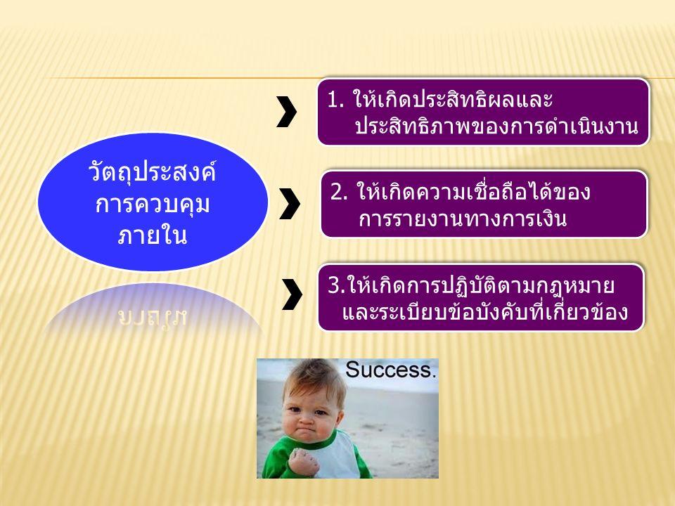 1.ให้เกิดประสิทธิผลและ ประสิทธิภาพของการดำเนินงาน 1.