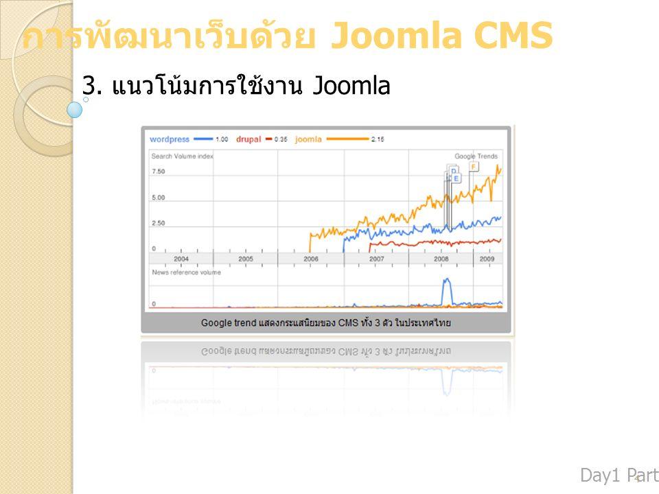 การพัฒนาเว็บด้วย Joomla CMS 3. แนวโน้มการใช้งาน Joomla Day1 Part1 4
