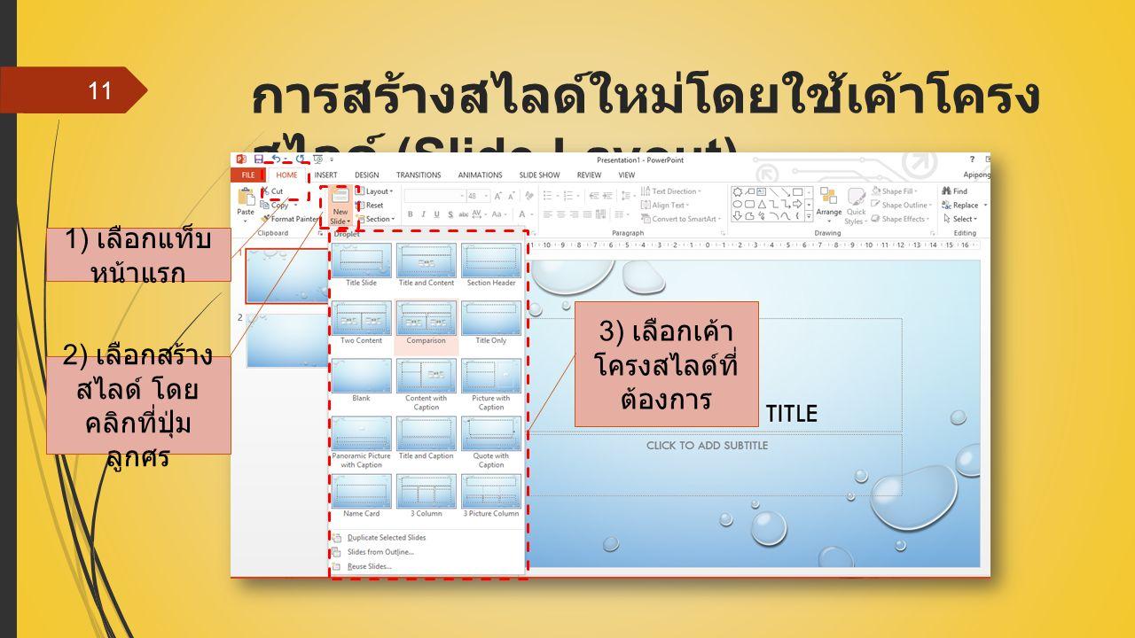 การสร้างสไลด์ใหม่โดยใช้เค้าโครง สไลด์ (Slide Layout) 11 1) เลือกแท็บ หน้าแรก 2) เลือกสร้าง สไลด์ โดย คลิกที่ปุ่ม ลูกศร 3) เลือกเค้า โครงสไลด์ที่ ต้องการ