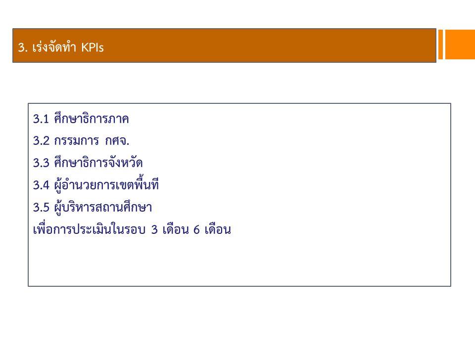3. เร่งจัดทำ KPIs 3.1 ศึกษาธิการภาค 3.2 กรรมการ กศจ.