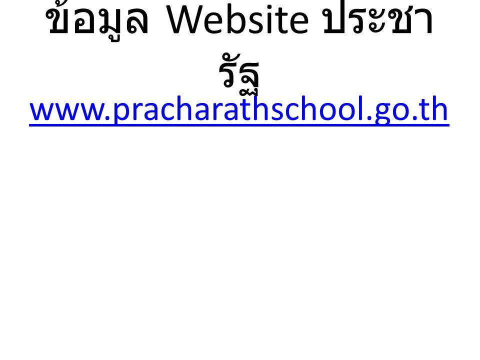 ข้อมูล Website ประชา รัฐ www.pracharathschool.go.th