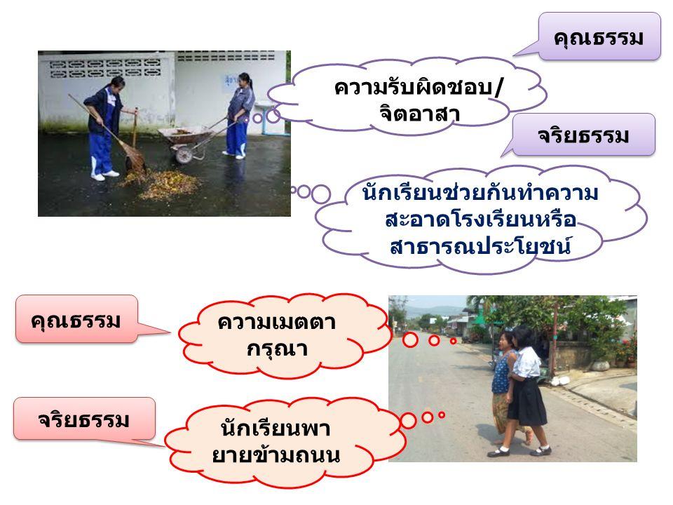 คุณธรรม นักเรียนช่วยกันทำความ สะอาดโรงเรียนหรือ สาธารณประโยชน์ จริยธรรม ความเมตตา กรุณา นักเรียนพา ยายข้ามถนน คุณธรรม จริยธรรม ความรับผิดชอบ/ จิตอาสา