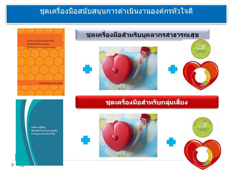 19 ชุดเครื่องมือสนับสนุนการดำเนินงานองค์กรหัวใจดี ชุดเครื่องมือสำหรับกลุ่มเสี่ยง ชุดเครื่องมือสำหรับบุคลากรสาธารณสุข