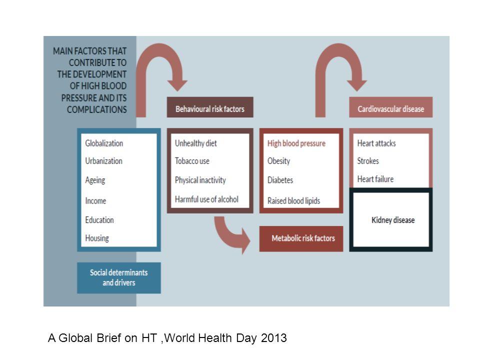 16 กระบวนการดำเนินงานในองค์กรหัวใจดี เพื่อสุขภาพที่ดีของทุกคนในองค์กร กระบวนการดำเนินงานในองค์กรหัวใจดี เพื่อสุขภาพที่ดีของทุกคนในองค์กร พันธะ สัญญาของ ผู้นำ จริยธรรม และ คุณธรรม การมีส่วน ร่วมของ บุคลากร 1.