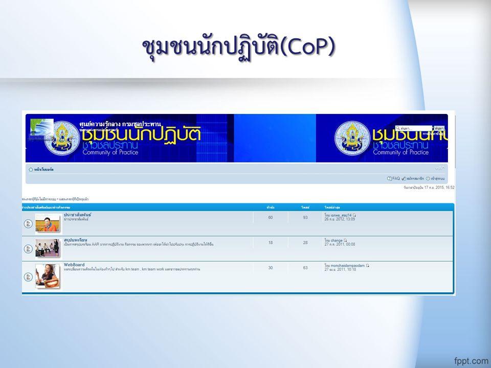 ชุมชนนักปฏิบัติ(CoP)