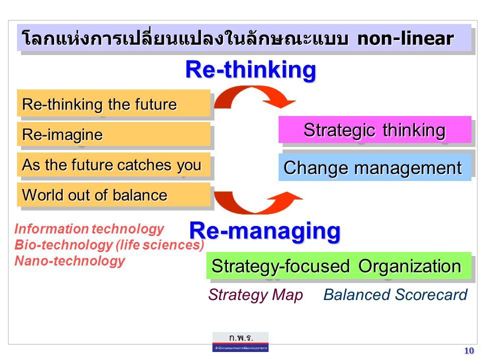 9 9 ผู้นำ (Leader) ผู้นำ (Leader) : คือบุคคลที่มีอำนาจหรืออิทธิพลต่อผู้อื่นในหน่วยงาน ทั้งในแง่ความคิด และพฤติกรรมการทำงาน ภาวะผู้นำ (Leadership) : คือการที่ผู้นำ ใช้อิทธิพลหรืออำนาจหน้าที่ที่มีอยู่ ต่อ ผู้อื่น ในสถานการณ์ต่างๆ เพื่อให้เกิดการปฏิบัติตาม เป้าหมายที่กำหนดไว้