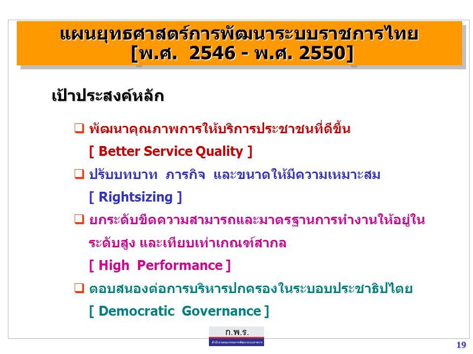 18 18 แผนยุทธศาสตร์การพัฒนาระบบราชการไทย [พ.ศ.2546 - พ.ศ.