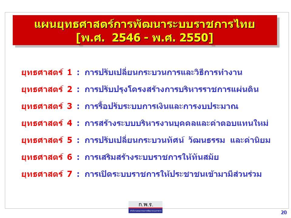 19 19 แผนยุทธศาสตร์การพัฒนาระบบราชการไทย [พ.ศ. 2546 - พ.ศ.