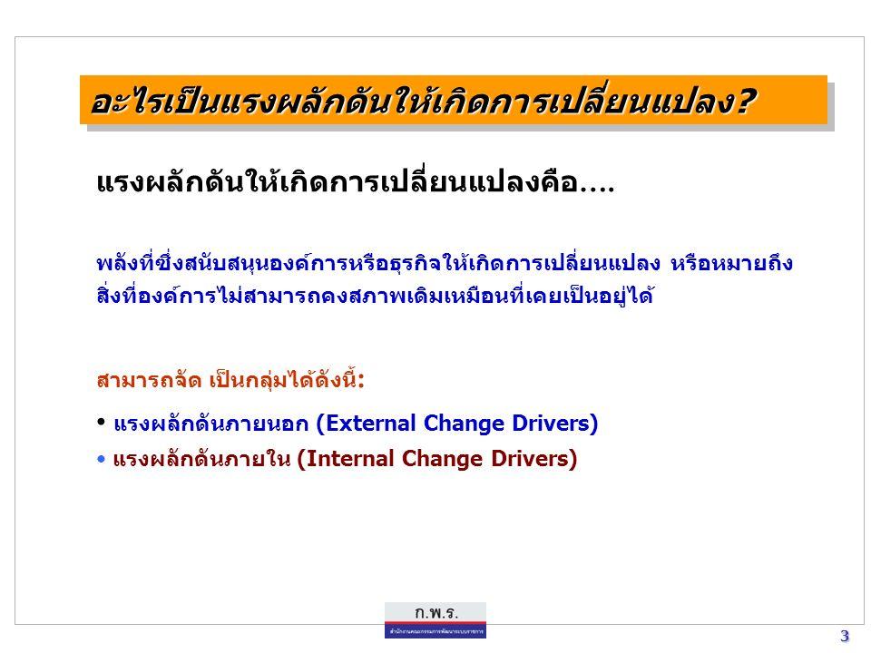 3 3 อะไรเป็นแรงผลักดันให้เกิดการเปลี่ยนแปลง?อะไรเป็นแรงผลักดันให้เกิดการเปลี่ยนแปลง.