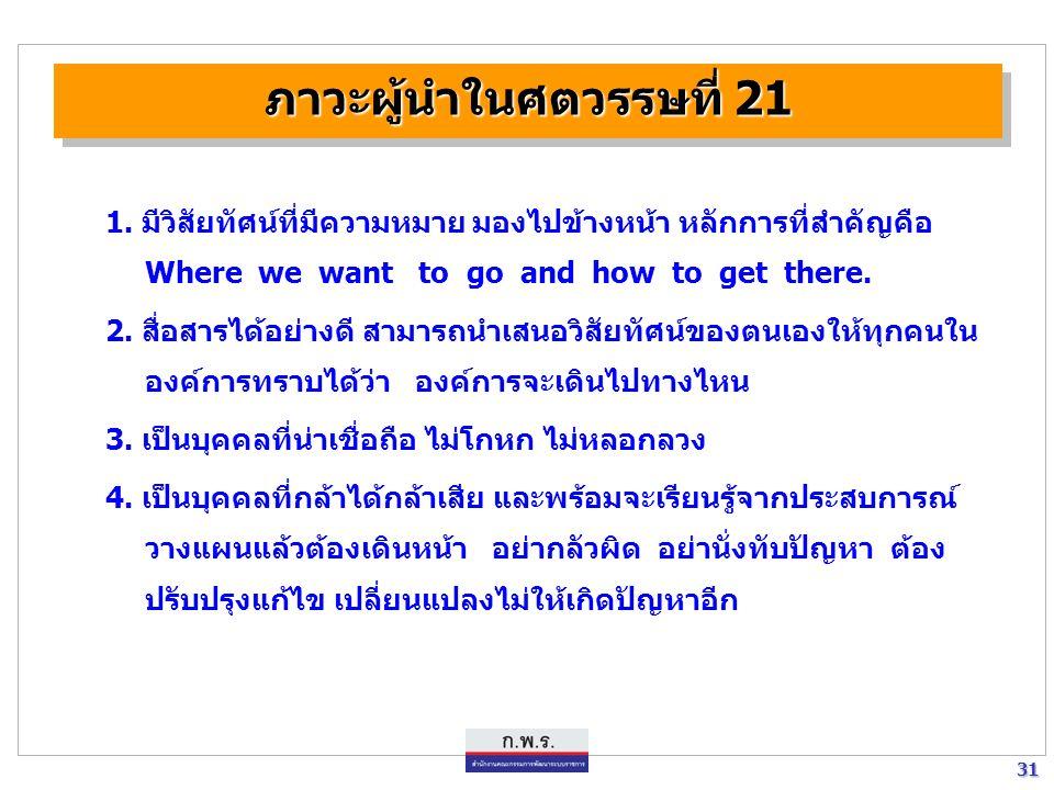 30 30 การนำยุทธศาสตร์ไปสู่การปฏิบัติการนำยุทธศาสตร์ไปสู่การปฏิบัติ การนำแผนยุทธศาสตร์การพัฒนาระบบราชการไทย (พ.ศ.2546-พ.ศ.2550) ไปสู่การปฏิบัติให้ประสบความสำเร็จนั้น ต้องอาศัยปัจจัยเกื้อหนุน ดังนี้ 1.