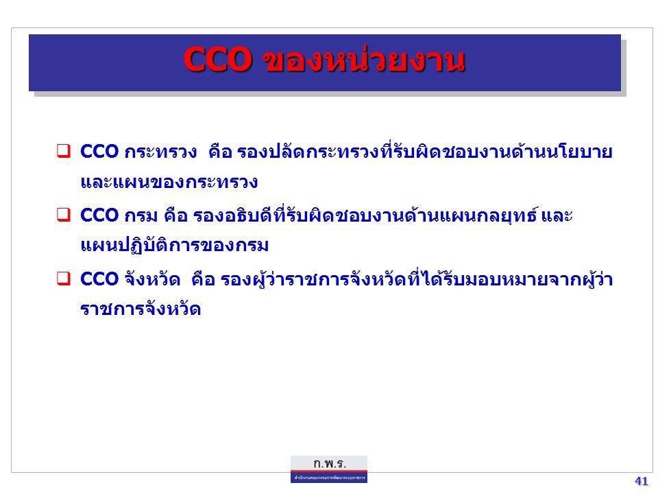 40 40 ผู้นำการบริหารการเปลี่ยนแปลง : ที่มา  คณะรัฐมนตรี มีมติเมื่อวันที่ 28 เมษายน 2546 เห็นชอบให้ผู้ว่า ราชการจังหวัด และเอกอัครราชทูตไทยในต่างประเทศ เป็นผู้บริหาร สูงสุดของหน่วยงาน (Chief Executive Officer :CEO) และใช้การ บริหารงานแบบบูรณาการ ตั้งแต่ วันที่ 1 ตุลาคม 2546  มติคณะรัฐมนตรี เมื่อวันที่ 19 พฤษภาคม 2546 เห็นชอบแผนยุทธ- ศาสตร์การพัฒนาระบบราชการ (พ.ศ.