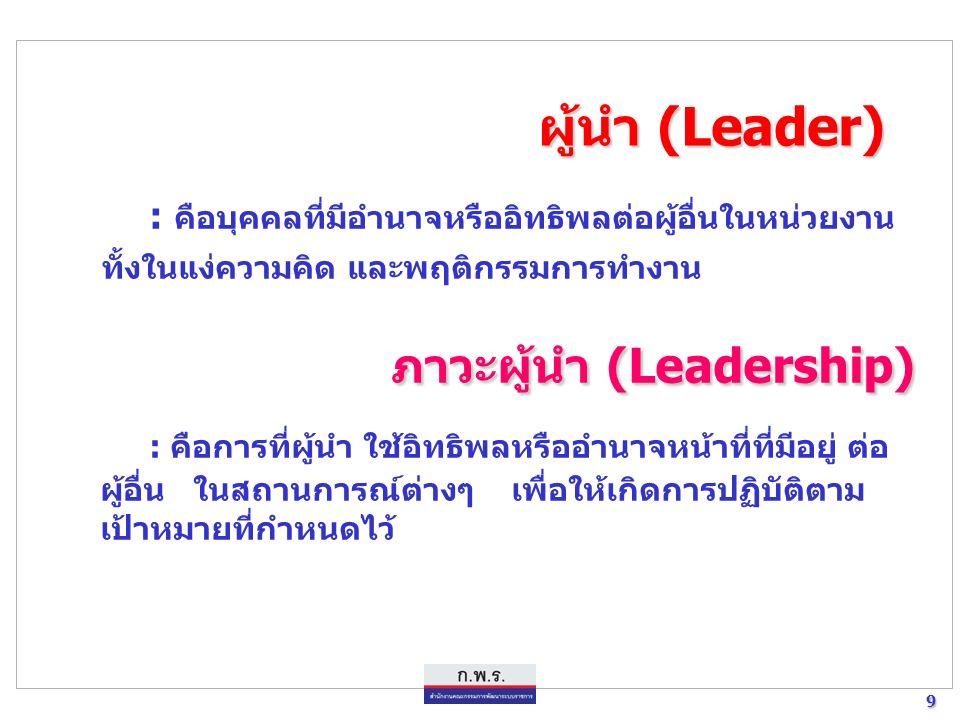 8 8  สร้างความต้องการการ เปลี่ยนแปลงเฉพาะบุคคล  เข้าใจความสำคัญของภาวะ ผู้นำในการผลักดันการ เปลี่ยนแปลง  เข้าใจรูปแบบภาวะผู้นำ และขอบเขตการพัฒนา ของแต่ละคน ระบบความคิดของผู้นำยุคใหม่ระบบความคิดของผู้นำยุคใหม่