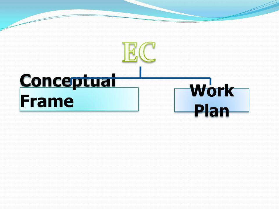 Conceptual Frame Work Plan