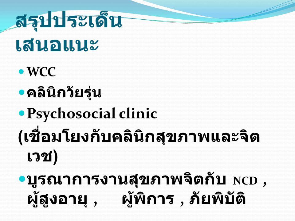 สรุปประเด็น เสนอแนะ WCC คลินิกวัยรุ่น Psychosocial clinic ( เชื่อมโยงกับคลินิกสุขภาพและจิต เวช ) บูรณาการงานสุขภาพจิตกับ NCD, ผู้สูงอายุ, ผู้พิการ, ภัยพิบัติ