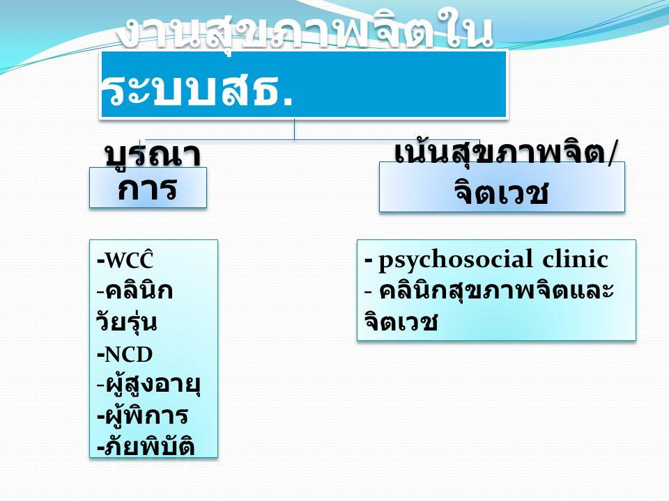 งานสุขภาพจิตใน ระบบสธ. บูรณา การ เน้นสุขภาพจิต / จิตเวช - WCĈ - คลินิก วัยรุ่น - NCD - ผู้สูงอายุ - ผู้พิการ - ภัยพิบัติ - WCĈ - คลินิก วัยรุ่น - NCD