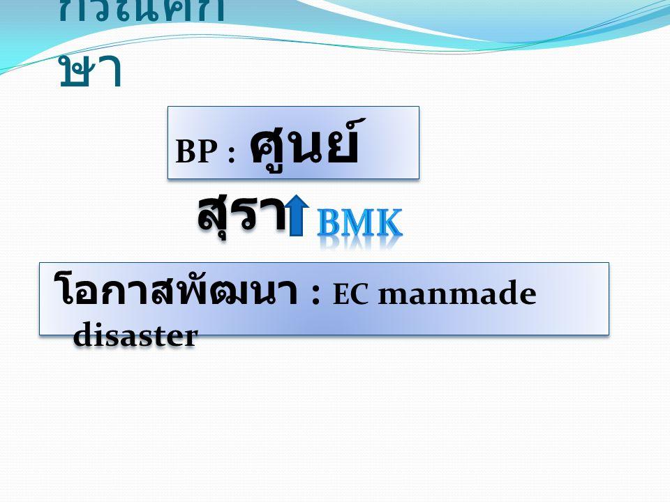 กรณีศึก ษา BP : ศูนย์ สุรา โอกาสพัฒนา : EC manmade disaster