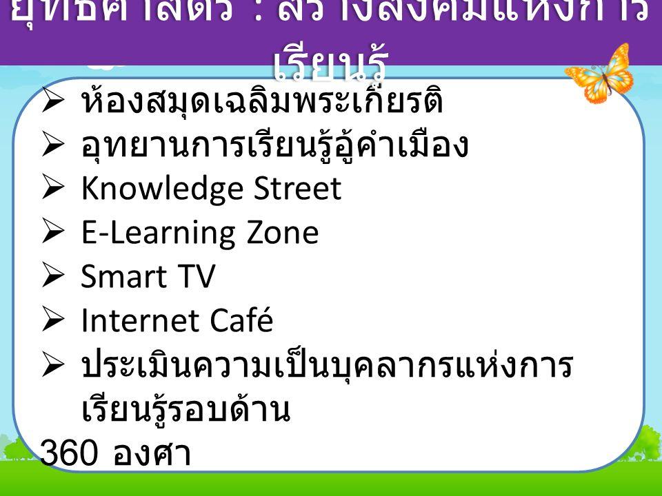  ห้องสมุดเฉลิมพระเกียรติ  อุทยานการเรียนรู้อู้คำเมือง  Knowledge Street  E-Learning Zone  Smart TV  Internet Café  ประเมินความเป็นบุคลากรแห่งกา