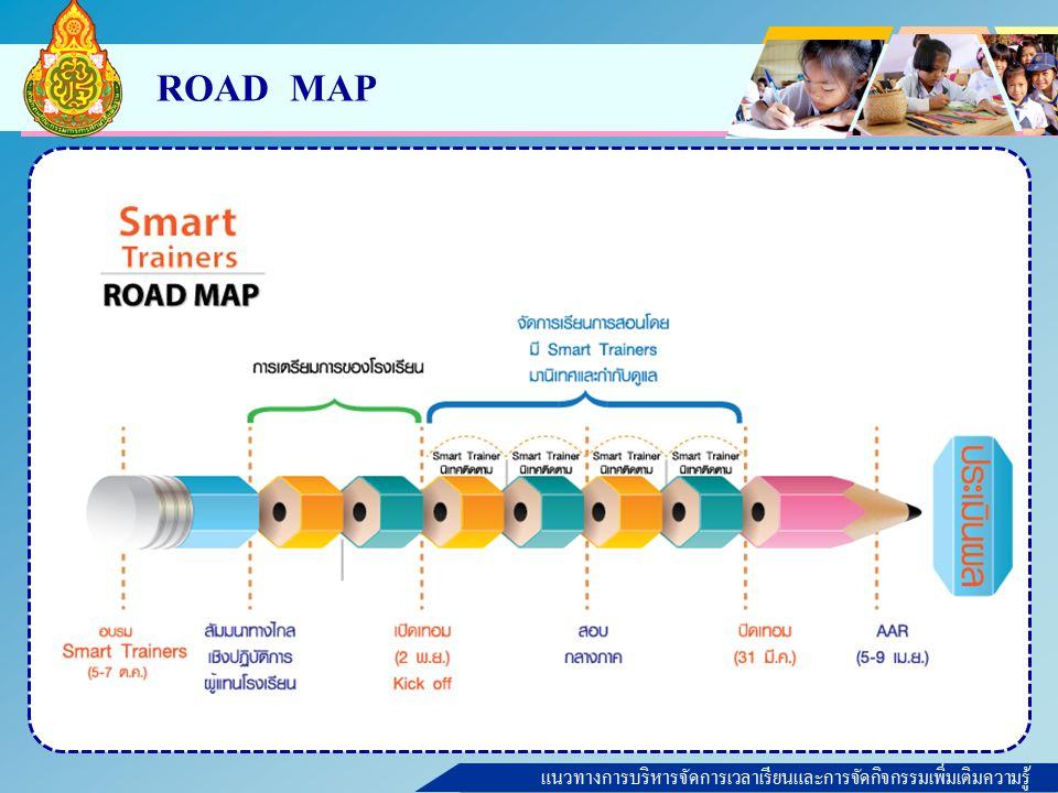 แนวทางการบริหารจัดการเวลาเรียนและการจัดกิจกรรมเพิ่มเติมความรู้ ROAD MAP