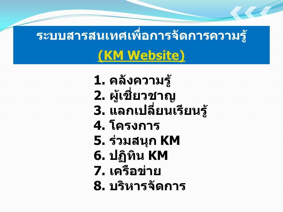 ระบบสารสนเทศเพื่อการจัดการความรู้ (KM Website) 1.คลังความรู้ 2.ผู้เชี่ยวชาญ 3.แลกเปลี่ยนเรียนรู้ 4.โครงการ 5.ร่วมสนุก KM 6.ปฏิทิน KM 7.เครือข่าย 8.บริหารจัดการ