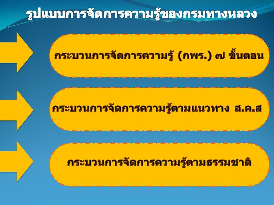 KM Doh Facebook 1.