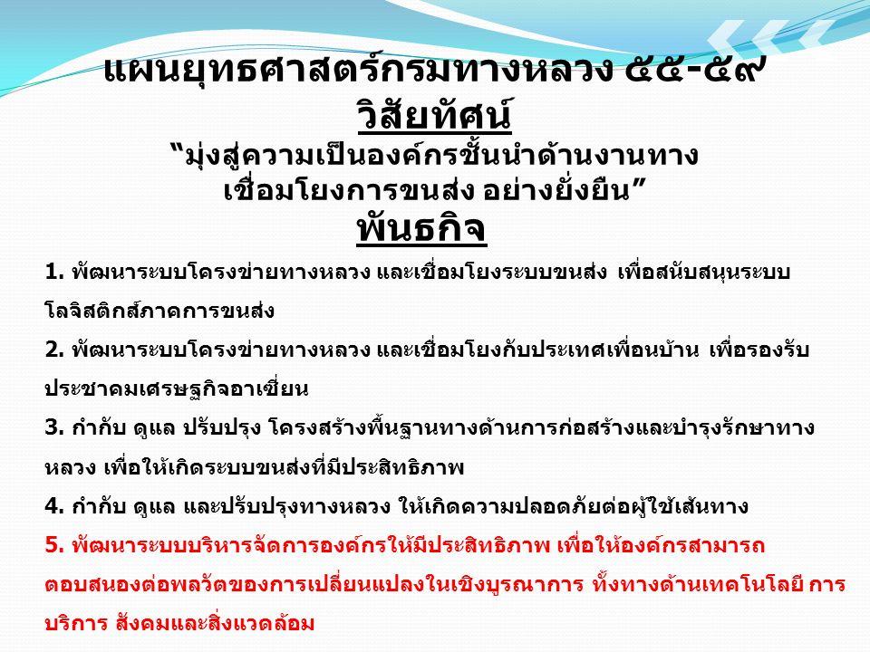 3. ตัวอย่างข้อมูล ข่าวสาร กิจกรรมต่างๆ ใน KM Doh KM Doh Facebook