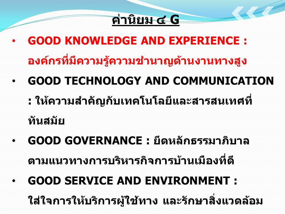 ค่านิยม ๔ G GOOD KNOWLEDGE AND EXPERIENCE : องค์กรที่มีความรู้ความชำนาญด้านงานทางสูง GOOD TECHNOLOGY AND COMMUNICATION : ให้ความสำคัญกับเทคโนโลยีและสารสนเทศที่ ทันสมัย GOOD TECHNOLOGY AND COMMUNICATION : ให้ความสำคัญกับเทคโนโลยีและสารสนเทศที่ ทันสมัย GOOD GOVERNANCE : ยึดหลักธรรมาภิบาล GOOD GOVERNANCE : ยึดหลักธรรมาภิบาล ตามแนวทางการบริหารกิจการบ้านเมืองที่ดี GOOD SERVICE AND ENVIRONMENT : ใส่ใจการให้บริการผู้ใช้ทาง และรักษาสิ่งแวดล้อม