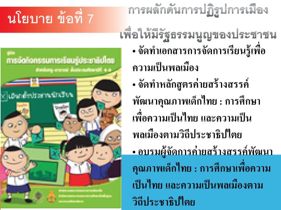 จัดทำเอกสารการจัดการเรียนรู้เพื่อ ความเป็นพลเมือง จัดทำหลักสูตรค่ายสร้างสรรค์ พัฒนาคุณภาพเด็กไทย : การศึกษา เพื่อความเป็นไทย และความเป็น พลเมืองตามวิถีประชาธิปไตย อบรมผู้จัดการค่ายสร้างสรรค์พัฒนา คุณภาพเด็กไทย : การศึกษาเพื่อความ เป็นไทย และความเป็นพลเมืองตาม วิถีประชาธิปไตย นโยบาย ข้อที่ 7