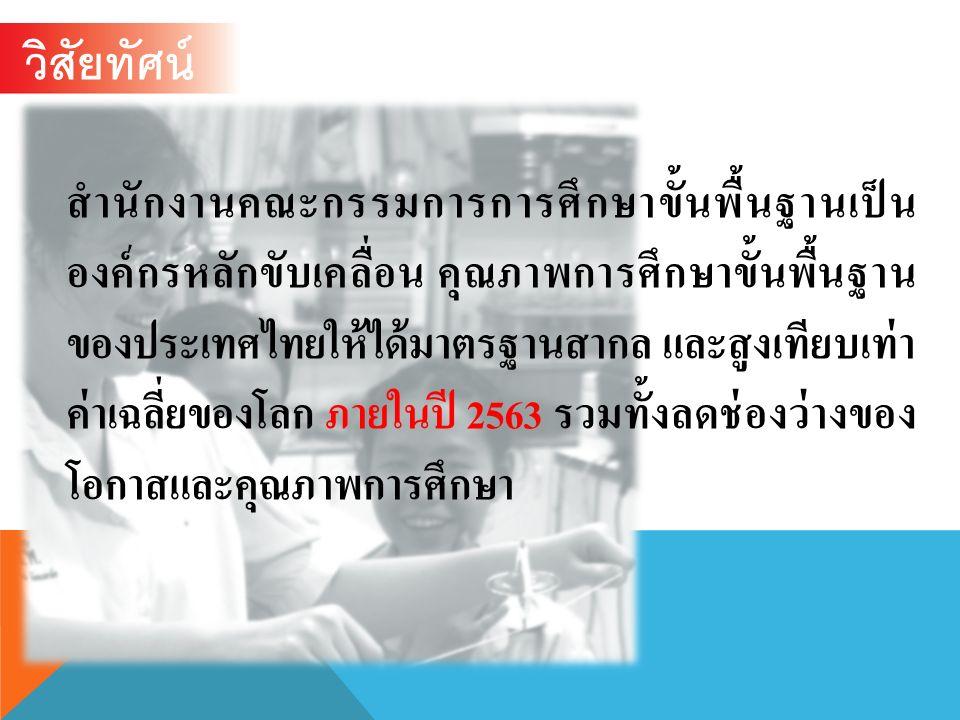 วิสัยทัศน์ สำนักงานคณะกรรมการการศึกษาขั้นพื้นฐานเป็น องค์กรหลักขับเคลื่อน คุณภาพการศึกษาขั้นพื้นฐาน ของประเทศไทยให้ได้มาตรฐานสากล และสูงเทียบเท่า ค่าเฉลี่ยของโลก ภายในปี 2563 รวมทั้งลดช่องว่างของ โอกาสและคุณภาพการศึกษา