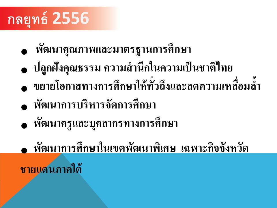 กลยุทธ์ 2556 พัฒนาคุณภาพและมาตรฐานการศึกษา ปลูกฝังคุณธรรม ความสำนึกในความเป็นชาติไทย ขยายโอกาสทางการศึกษาให้ทั่วถึงและลดความเหลื่อมลํ้า พัฒนาการบริหารจัดการศึกษา พัฒนาครูและบุคลากรทางการศึกษา พัฒนาการศึกษาในเขตพัฒนาพิเศษ เฉพาะกิจจังหวัด ชายแดนภาคใต้