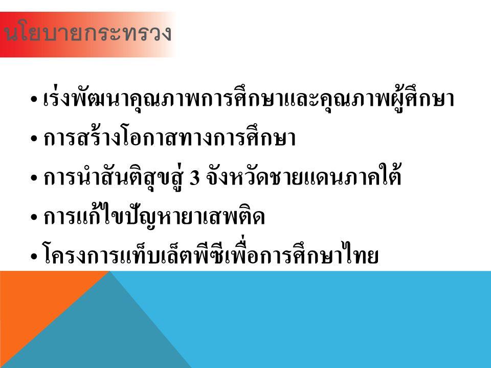 นโยบายกระทรวง เร่งพัฒนาคุณภาพการศึกษาและคุณภาพผู้ศึกษา การสร้างโอกาสทางการศึกษา การนำสันติสุขสู่ 3 จังหวัดชายแดนภาคใต้ การแก้ไขปัญหายาเสพติด โครงการแท็บเล็ตพีซีเพื่อการศึกษาไทย