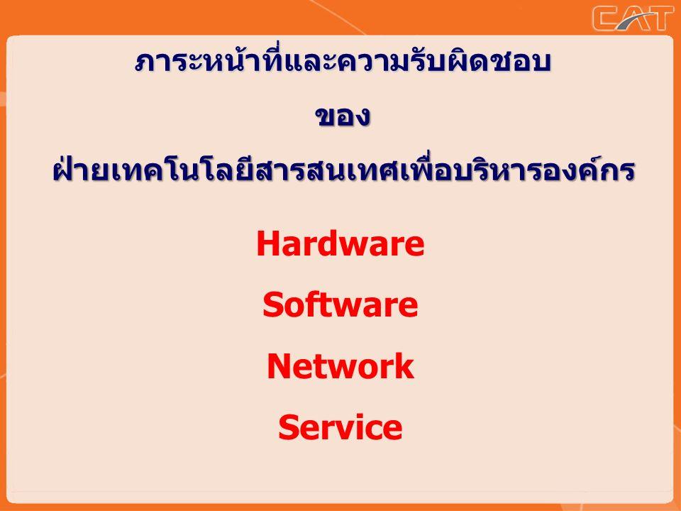 ภาระหน้าที่และความรับผิดชอบของฝ่ายเทคโนโลยีสารสนเทศเพื่อบริหารองค์กร Hardware Software Network Service